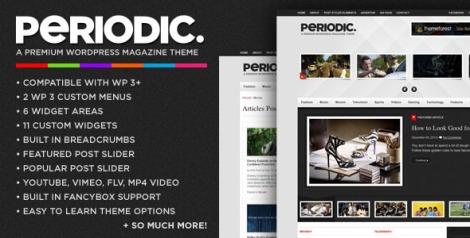 Free Dowload Premium Wordpress Themes