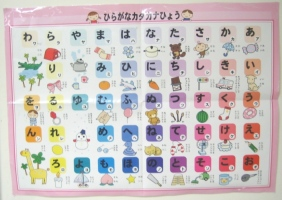 Cách Viết Chữ Hiragana