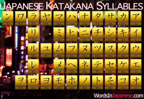 Cách Viết Chữ Katakana
