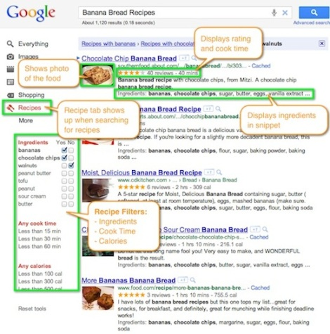 Plugins hỗ trợ hiển thị Avatar trong Google Rich Snippets WordPress