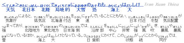 Cách đọc chữ Hiragana trên trang web bằng Tiếng Nhật