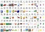 Các bộ Chữ Kanji